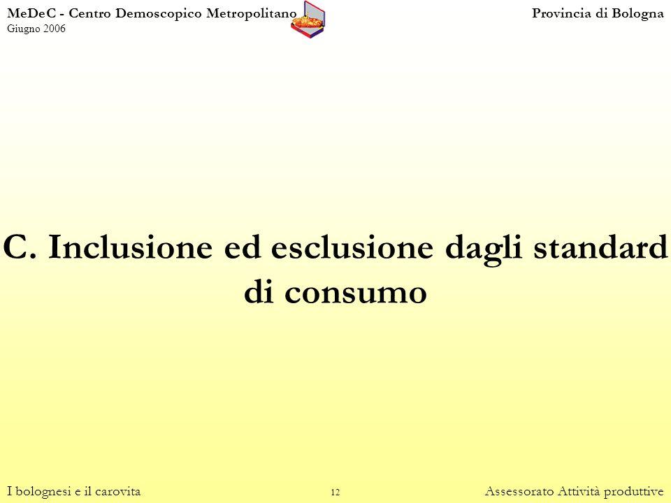 C. Inclusione ed esclusione dagli standard di consumo