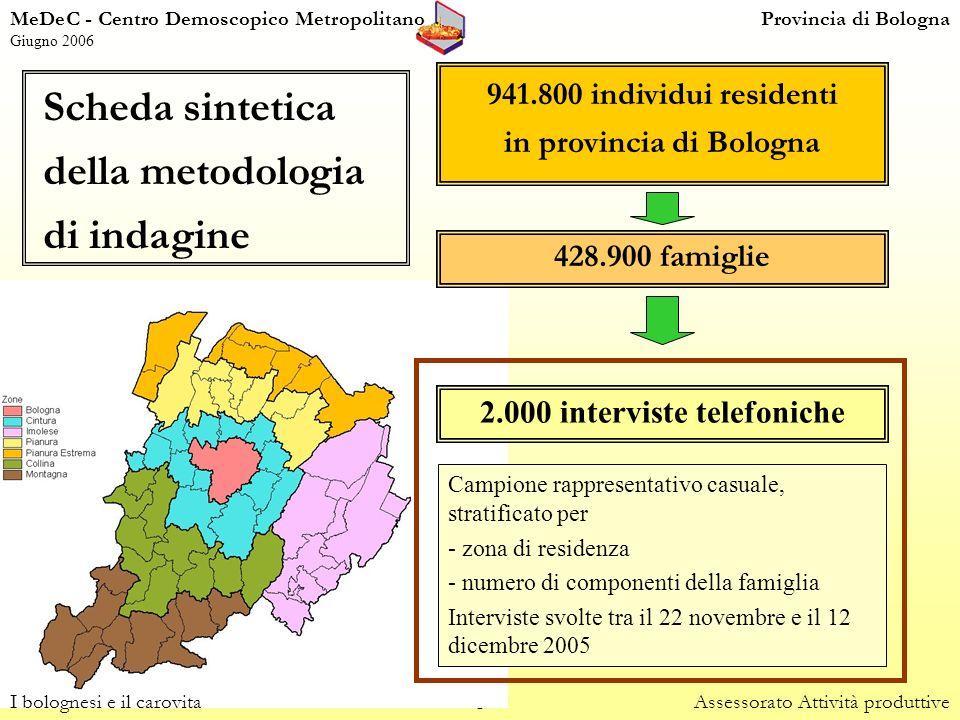 in provincia di Bologna 2.000 interviste telefoniche