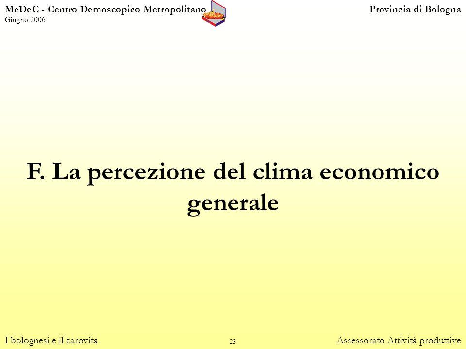 F. La percezione del clima economico generale