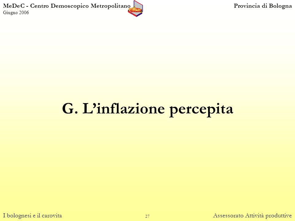 G. L'inflazione percepita