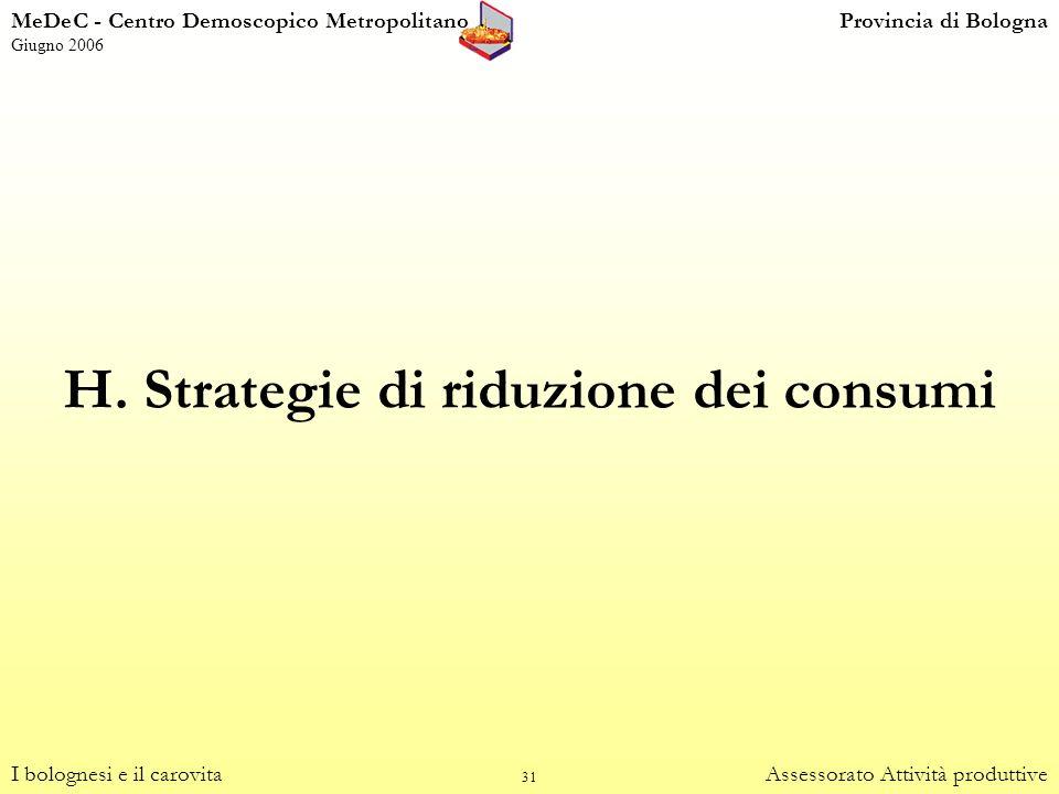 H. Strategie di riduzione dei consumi