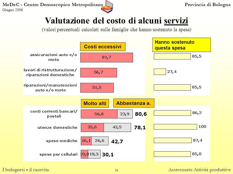 Valutazione del costo di alcuni servizi