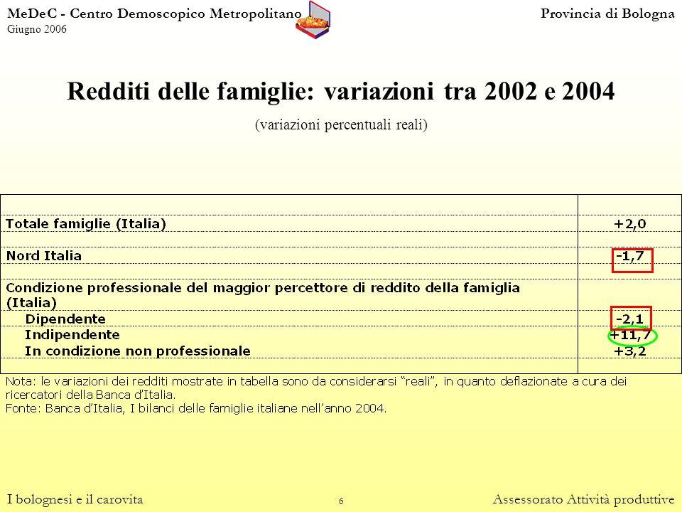 Redditi delle famiglie: variazioni tra 2002 e 2004
