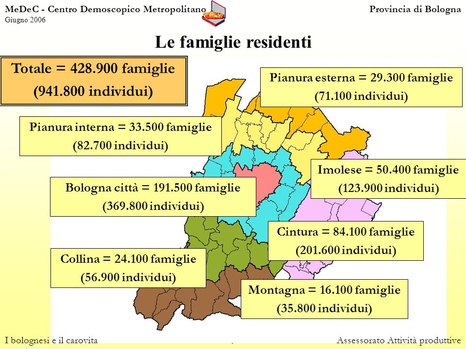 Le famiglie residenti Totale = 428.900 famiglie (941.800 individui)