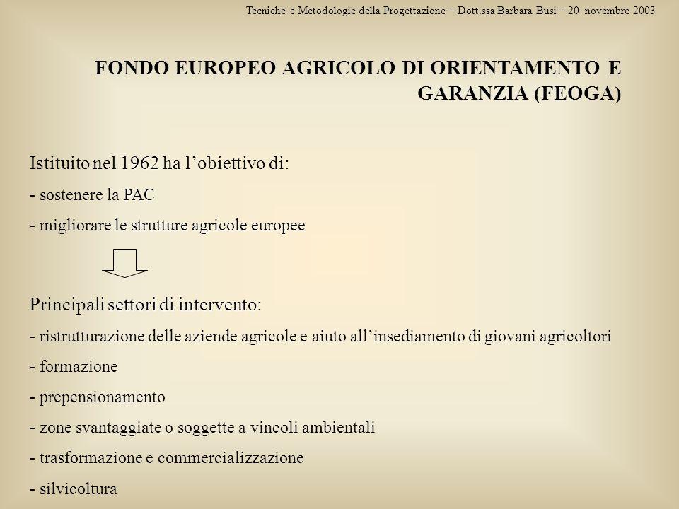 FONDO EUROPEO AGRICOLO DI ORIENTAMENTO E GARANZIA (FEOGA)