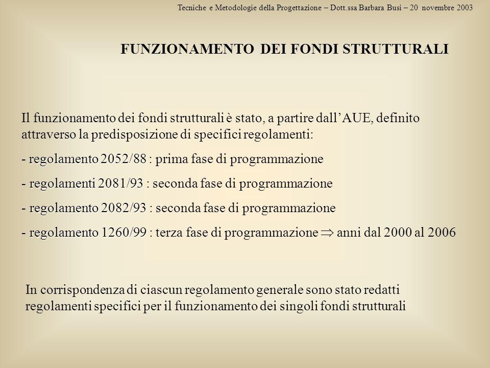 FUNZIONAMENTO DEI FONDI STRUTTURALI