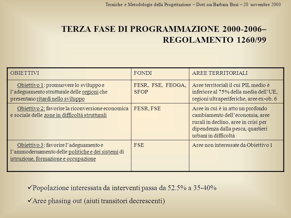 TERZA FASE DI PROGRAMMAZIONE 2000-2006– REGOLAMENTO 1260/99