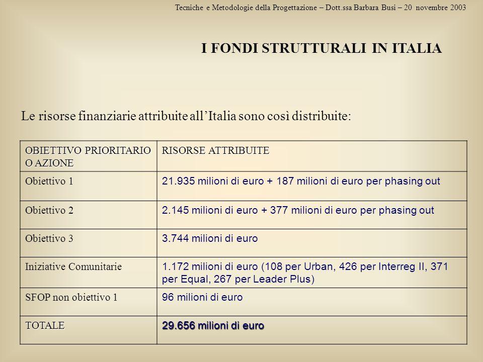 I FONDI STRUTTURALI IN ITALIA