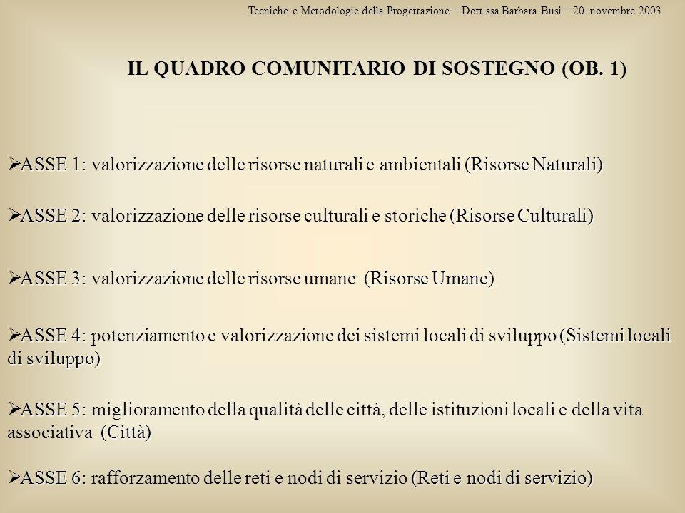 IL QUADRO COMUNITARIO DI SOSTEGNO (OB. 1)