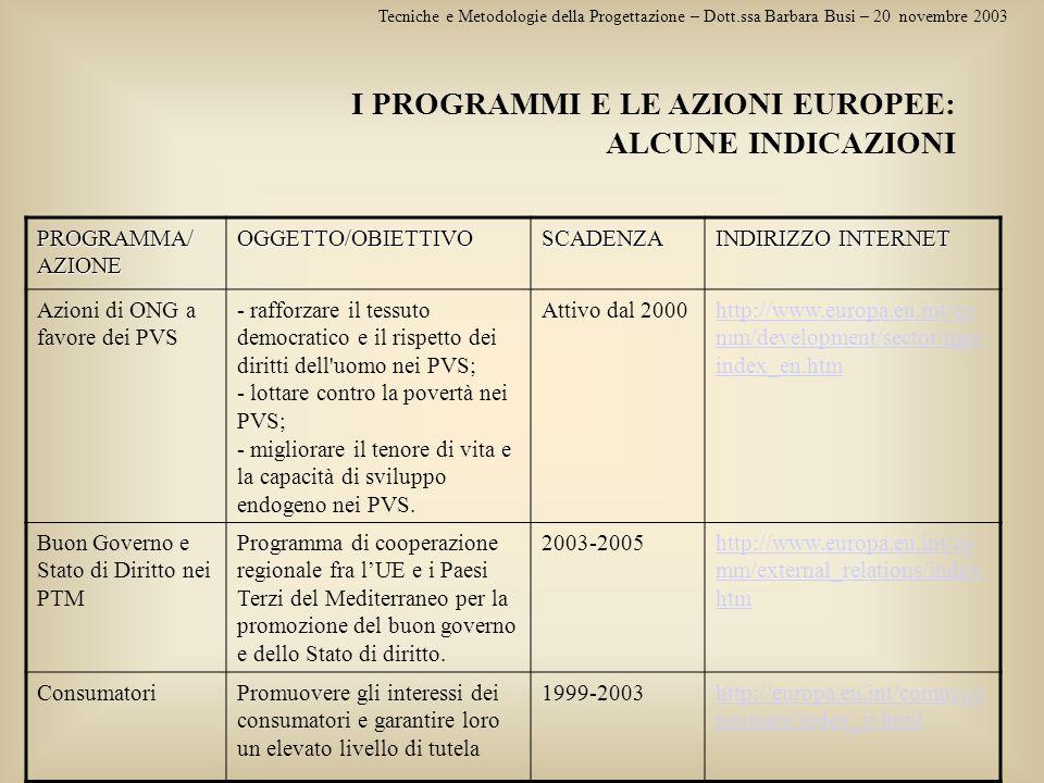 I PROGRAMMI E LE AZIONI EUROPEE: ALCUNE INDICAZIONI