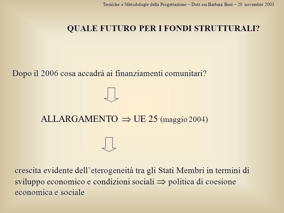 ALLARGAMENTO  UE 25 (maggio 2004)