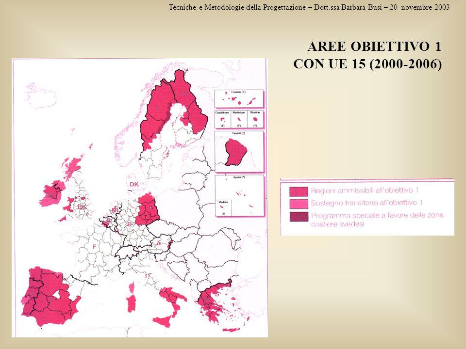 AREE OBIETTIVO 1 CON UE 15 (2000-2006)