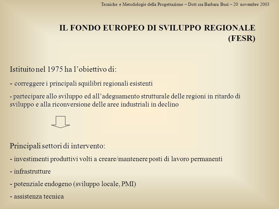 IL FONDO EUROPEO DI SVILUPPO REGIONALE (FESR)