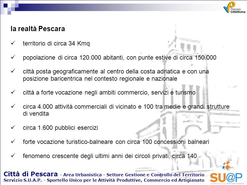 la realtà Pescara territorio di circa 34 Kmq