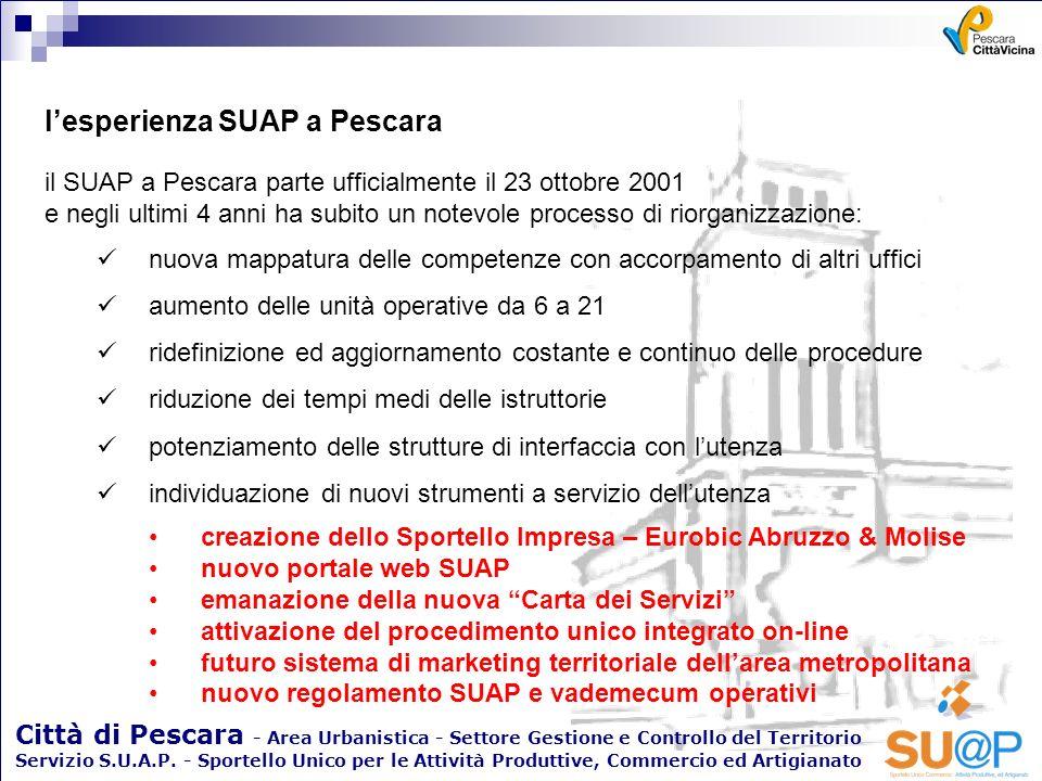 l'esperienza SUAP a Pescara