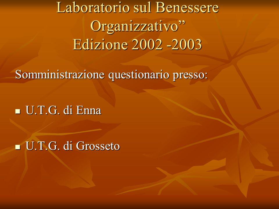 Laboratorio sul Benessere Organizzativo Edizione 2002 -2003