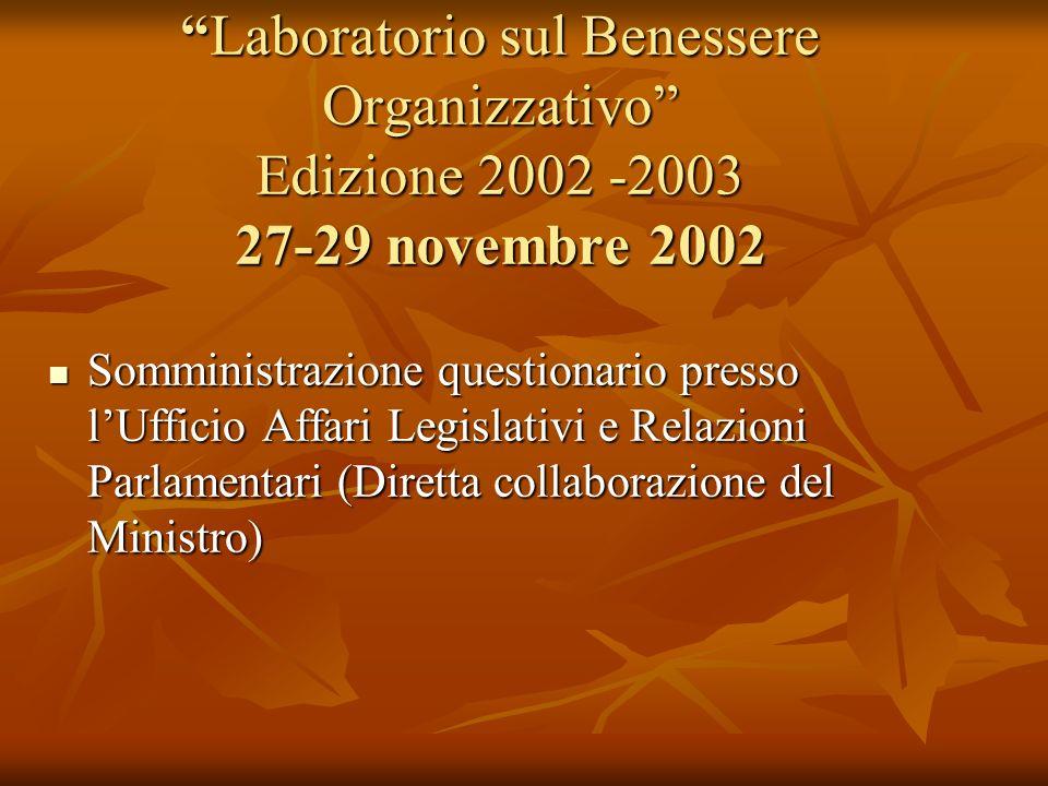 Laboratorio sul Benessere Organizzativo Edizione 2002 -2003 27-29 novembre 2002