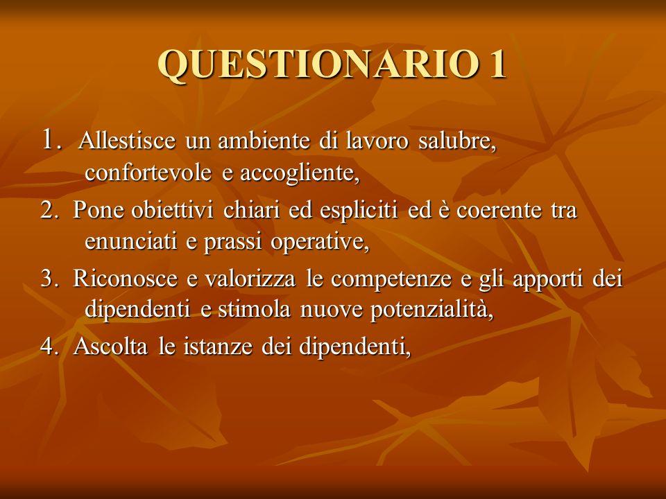 QUESTIONARIO 1 1. Allestisce un ambiente di lavoro salubre, confortevole e accogliente,