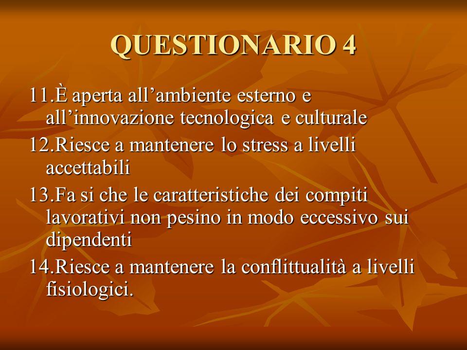 QUESTIONARIO 4 11.È aperta all'ambiente esterno e all'innovazione tecnologica e culturale. 12.Riesce a mantenere lo stress a livelli accettabili.