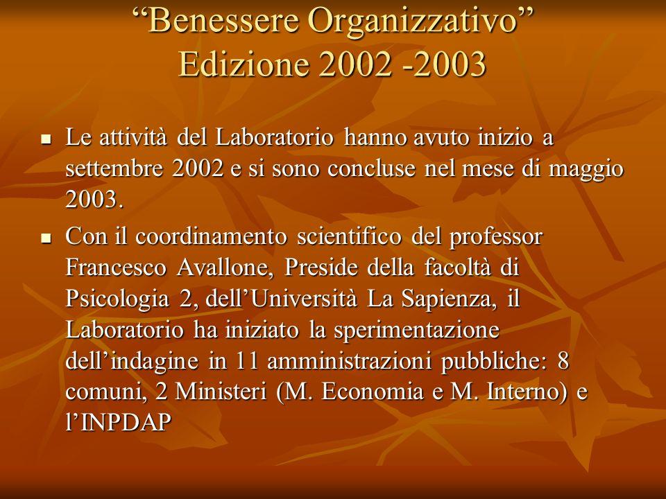 Benessere Organizzativo Edizione 2002 -2003