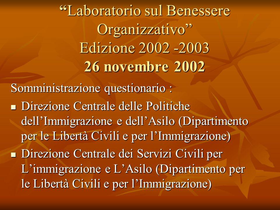 Laboratorio sul Benessere Organizzativo Edizione 2002 -2003 26 novembre 2002