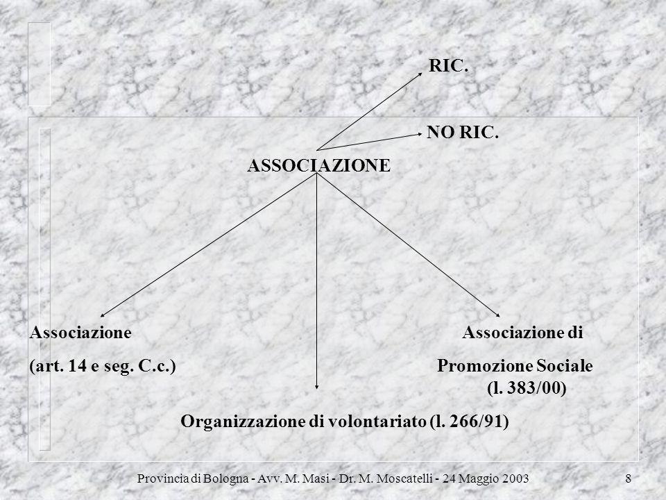 Organizzazione di volontariato (l. 266/91)