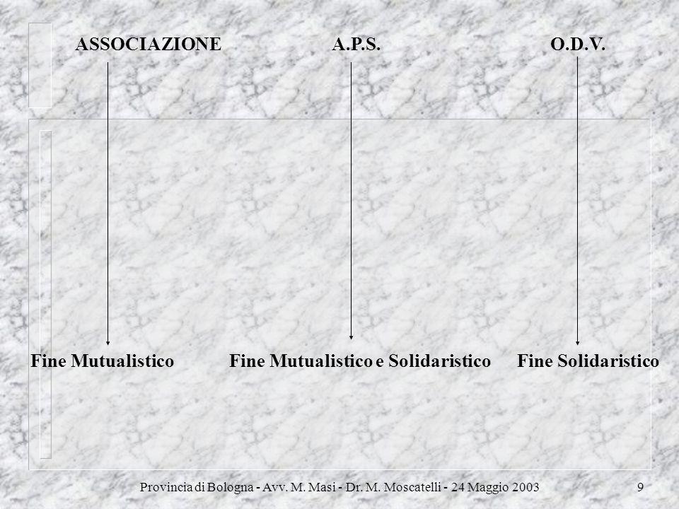 Fine Mutualistico Fine Mutualistico e Solidaristico Fine Solidaristico
