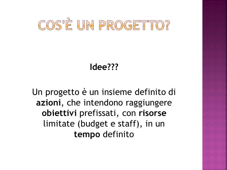 Cos è un progetto Idee