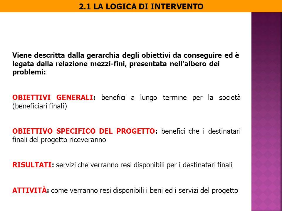 2.1 LA LOGICA DI INTERVENTO