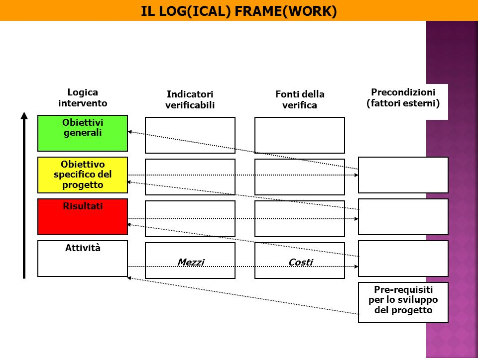 IL LOG(ICAL) FRAME(WORK)