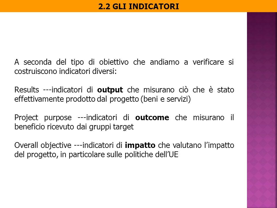 2.2 GLI INDICATORI A seconda del tipo di obiettivo che andiamo a verificare si costruiscono indicatori diversi: