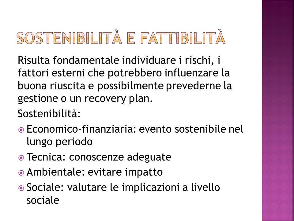 Sostenibilità e fattibilità