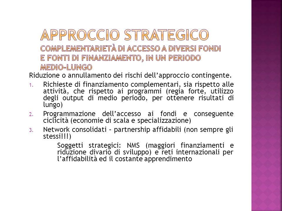 Approccio strategico Complementarietà di accesso a diversi fondi e fonti di finanziamento, in un periodo medio-lungo