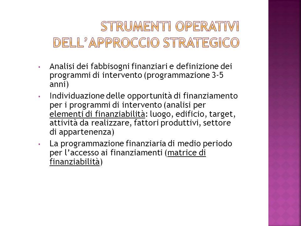 Strumenti operativi dell'approccio strategico