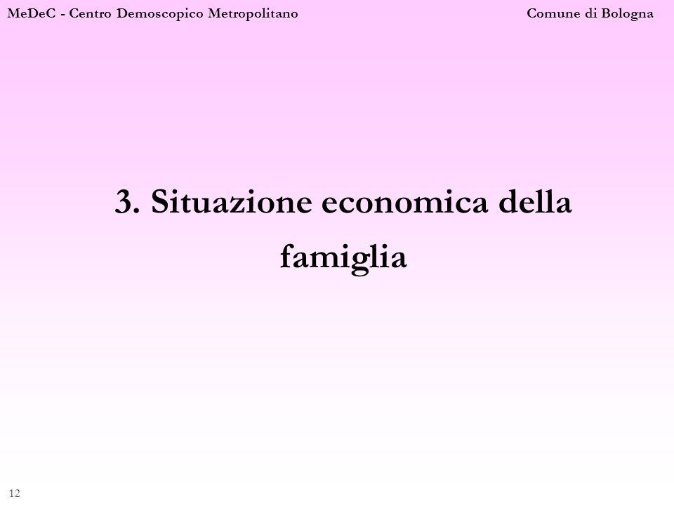 3. Situazione economica della famiglia
