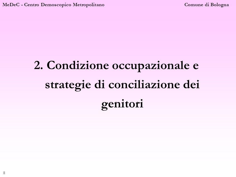 2. Condizione occupazionale e strategie di conciliazione dei genitori