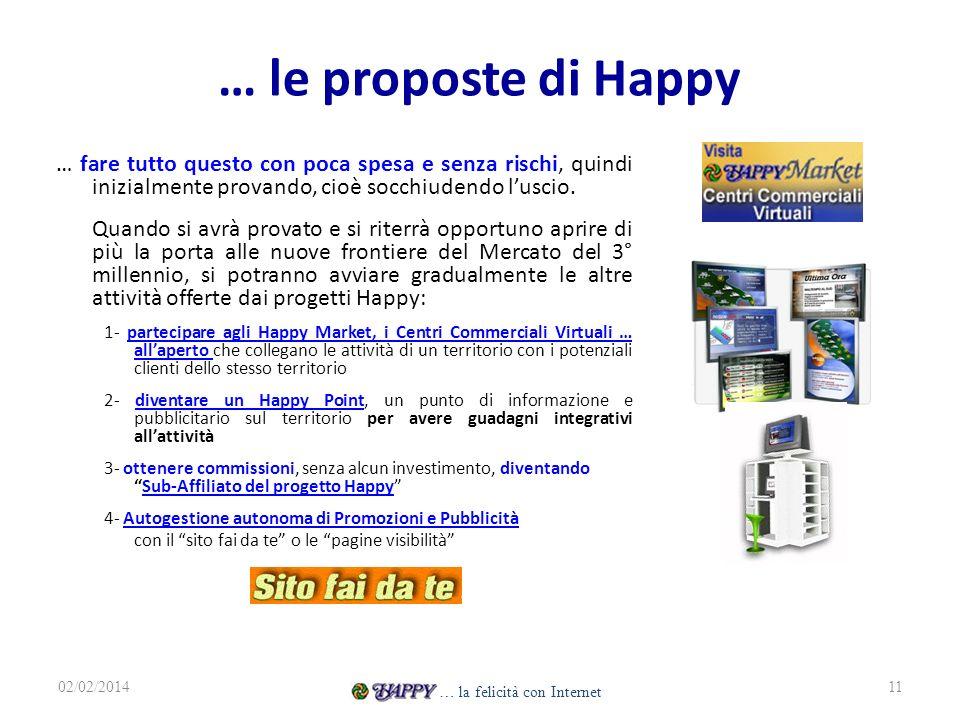 … le proposte di Happy … fare tutto questo con poca spesa e senza rischi, quindi inizialmente provando, cioè socchiudendo l'uscio.