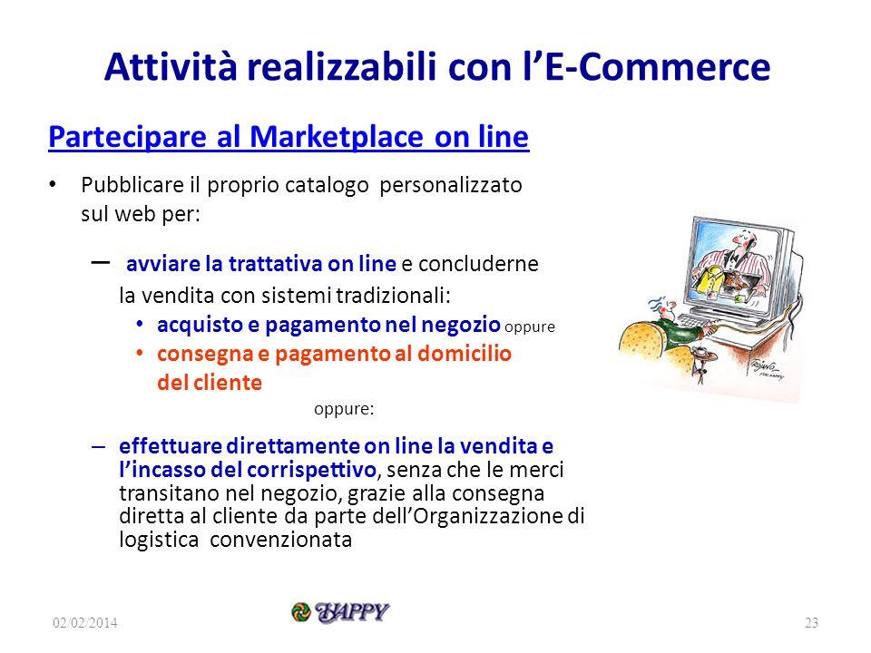 Attività realizzabili con l'E-Commerce