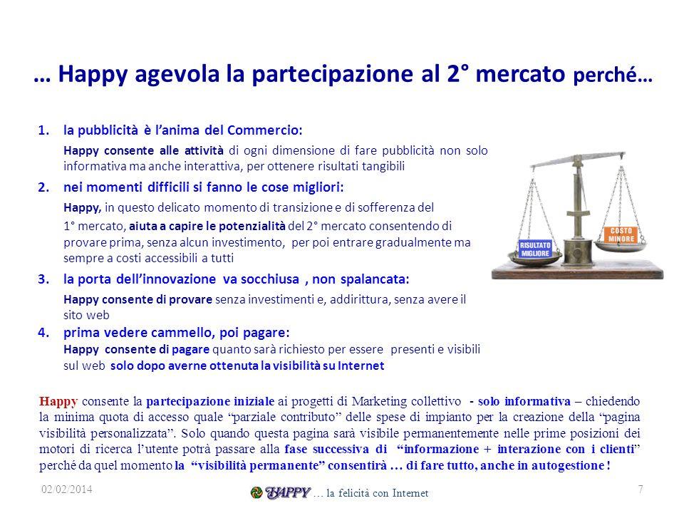 … Happy agevola la partecipazione al 2° mercato perché…
