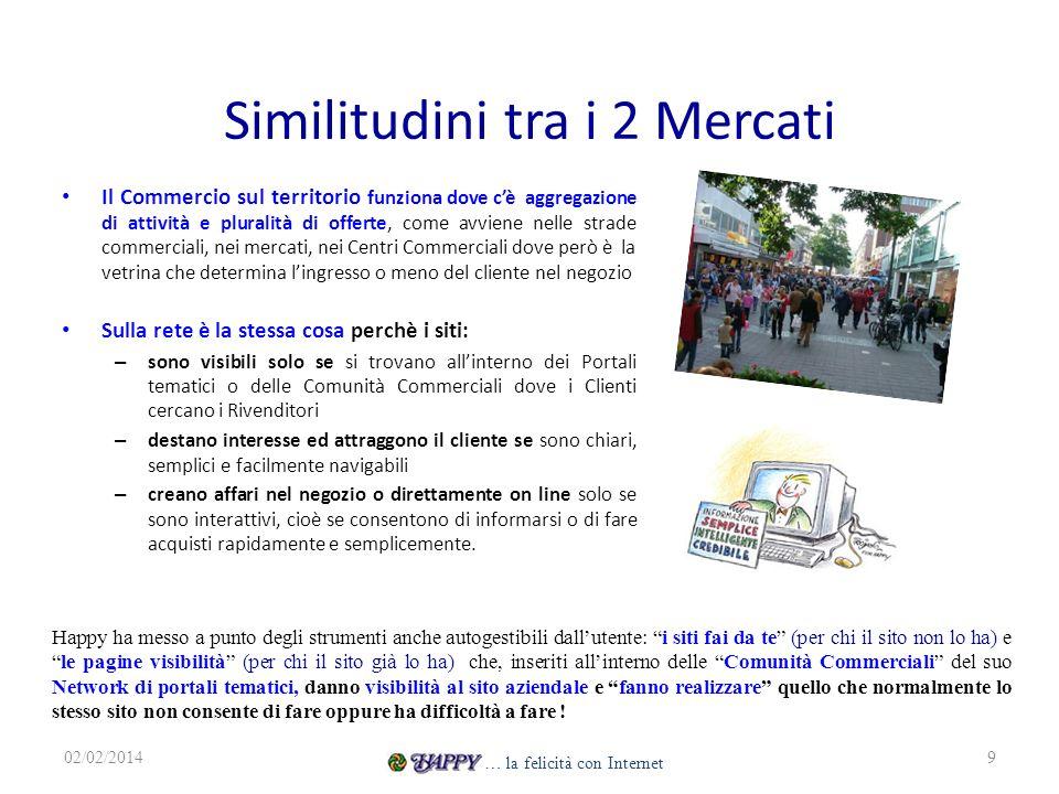 Similitudini tra i 2 Mercati