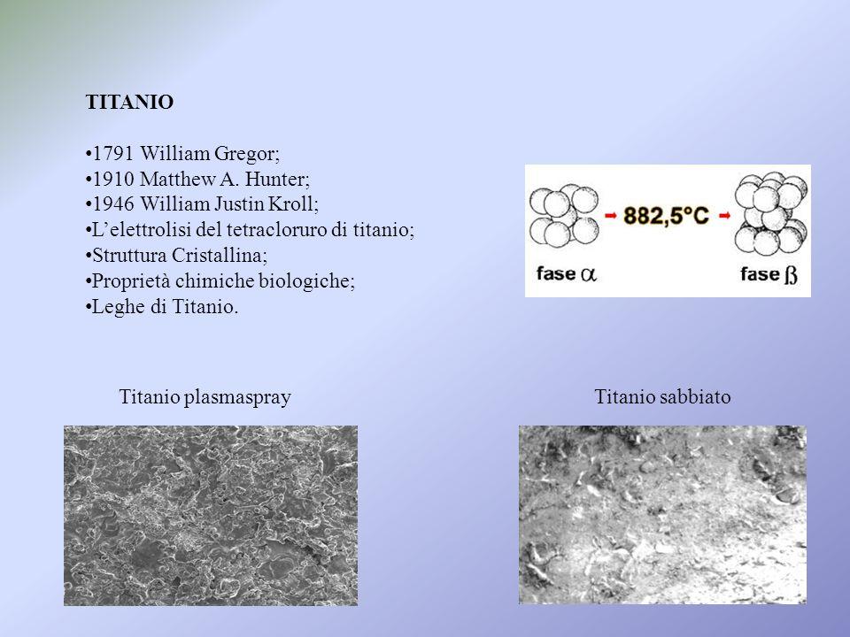 TITANIO 1791 William Gregor; 1910 Matthew A. Hunter; 1946 William Justin Kroll; L'elettrolisi del tetracloruro di titanio;