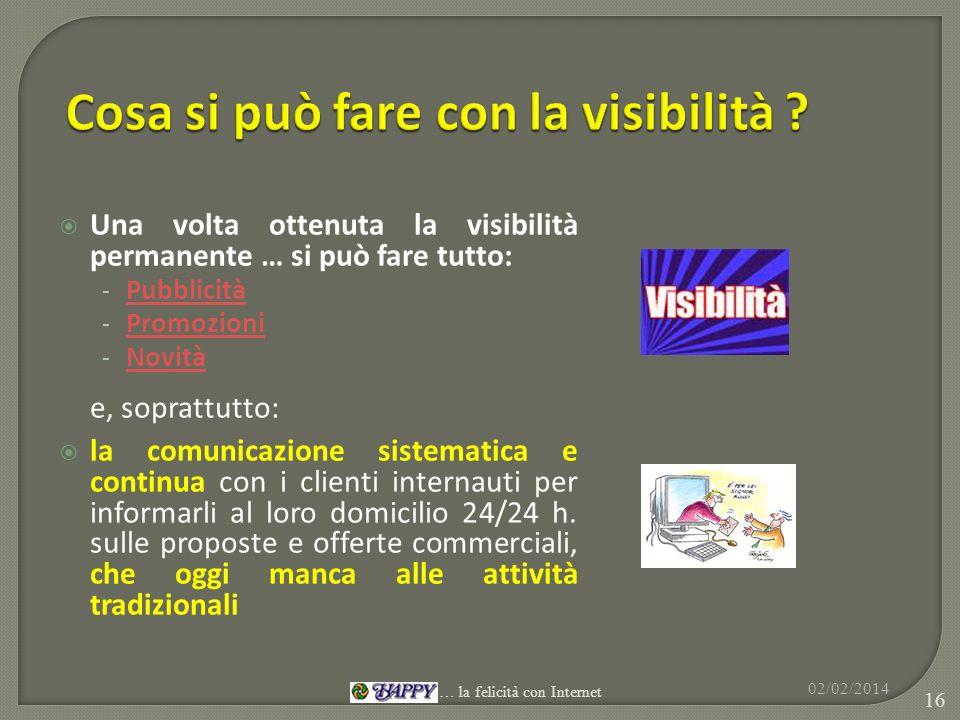 Cosa si può fare con la visibilità