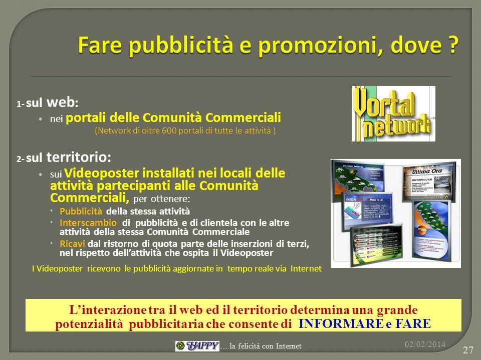 Fare pubblicità e promozioni, dove