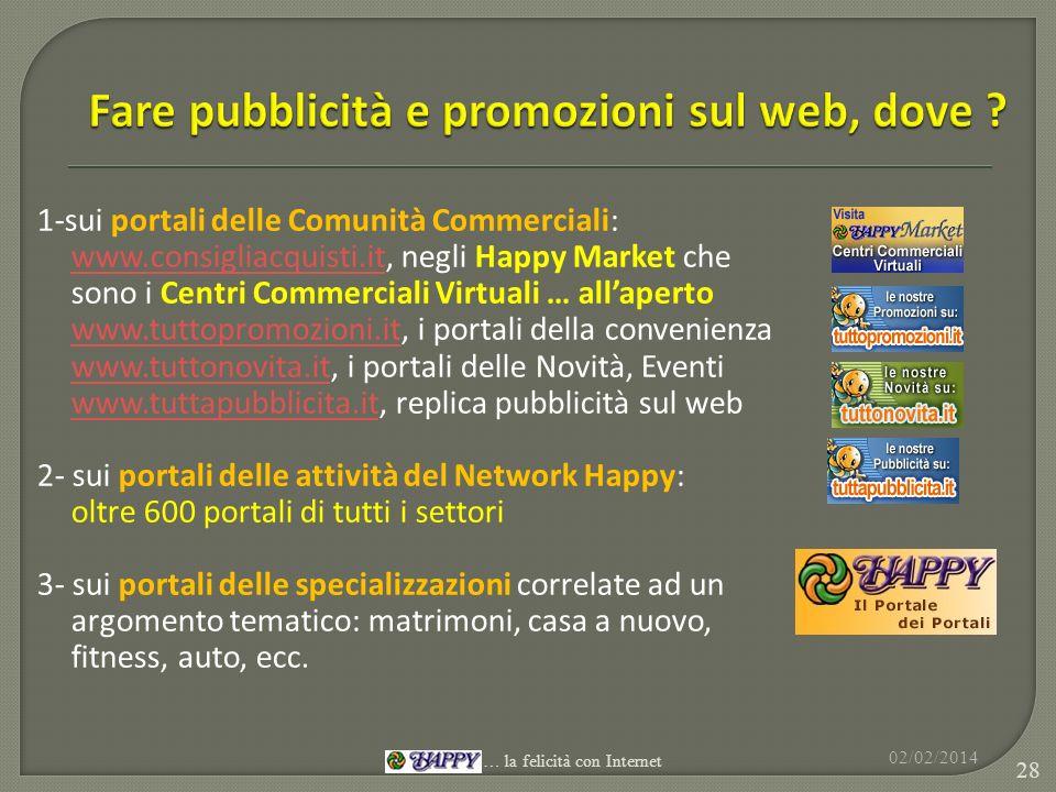 Fare pubblicità e promozioni sul web, dove