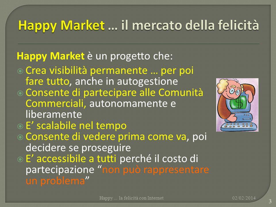 Happy Market … il mercato della felicità