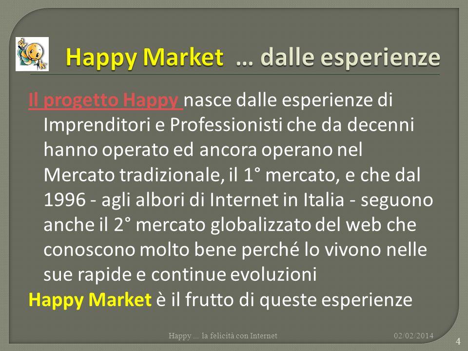 Happy Market … dalle esperienze