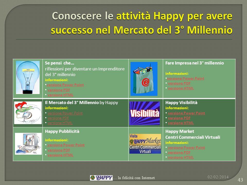 Conoscere le attività Happy per avere successo nel Mercato del 3° Millennio