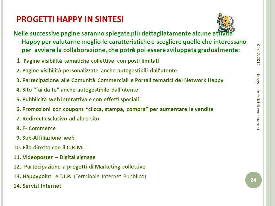 PROGETTI HAPPY IN SINTESI