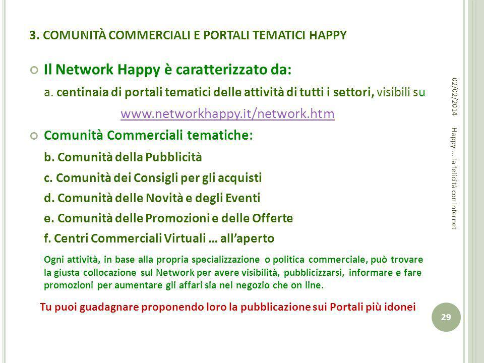 3. COMUNITÀ COMMERCIALI E PORTALI TEMATICI HAPPY