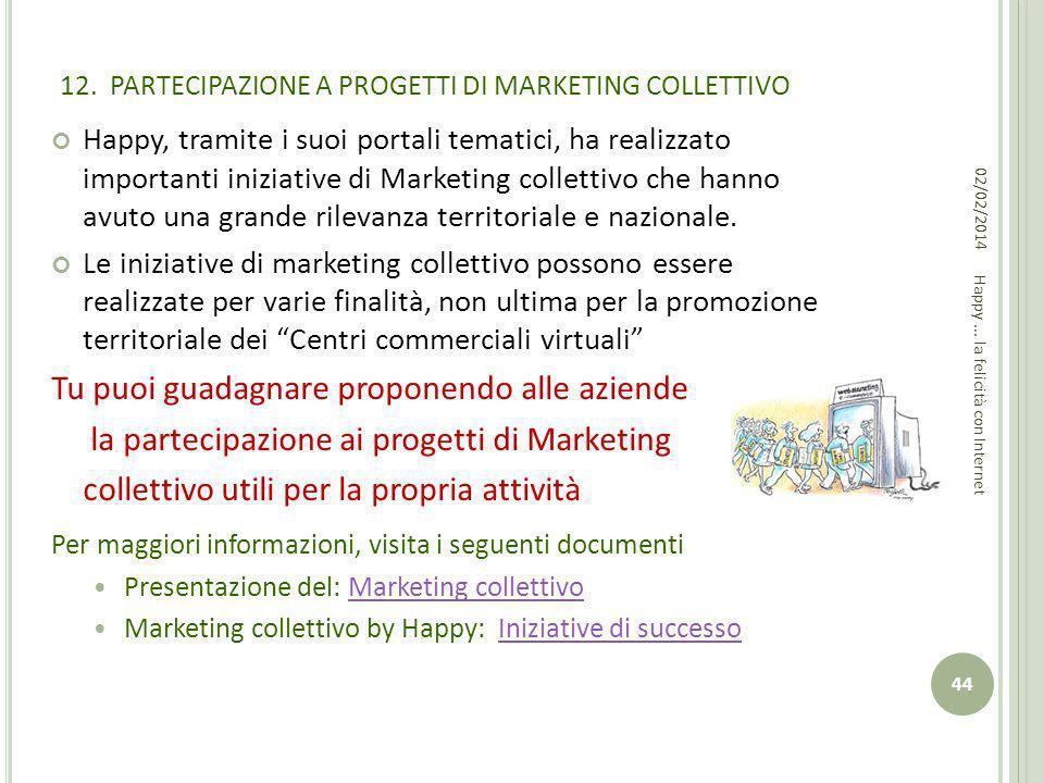 12. PARTECIPAZIONE A PROGETTI DI MARKETING COLLETTIVO